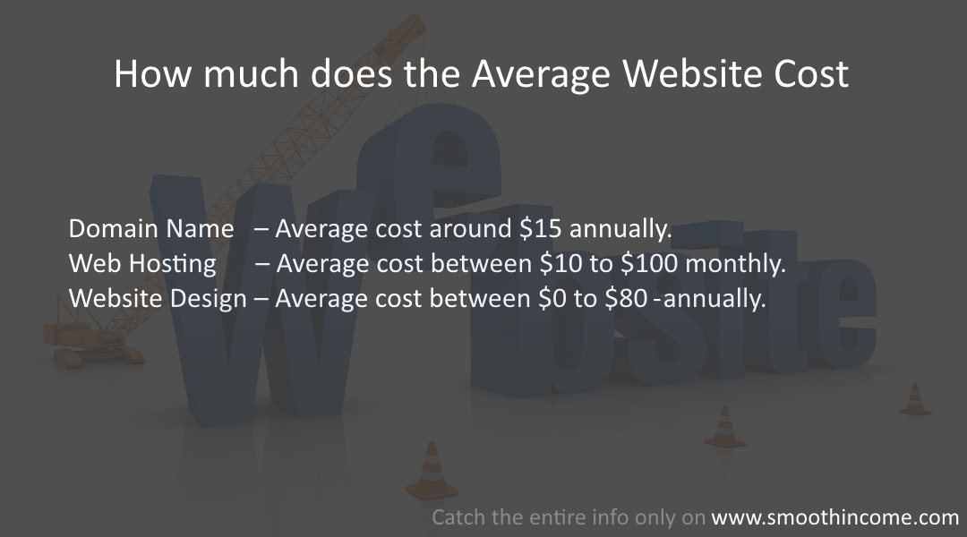 Average Website Cost