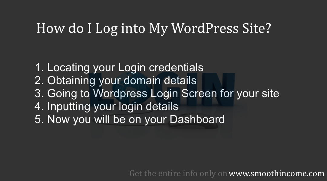 How do I Log into My WordPress Site – Admin Login