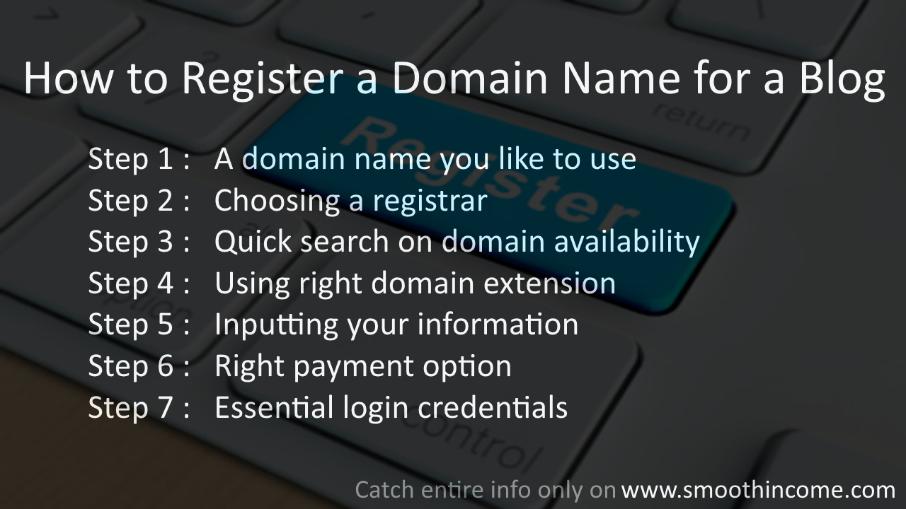 How To Register A Domain Name For A Blog  7 Quick Steps. House Painting Bay Area In Store Pop Displays. Construction Certifications Online. Penscola Christian College Credit Card Survey. Digital Design Programs 1 Day Dental Implants. Free Admin Courses Online Blue Sky Surf Shop. Free Website Small Business Oil Pipeline Us. Mba Fashion Merchandising Orhp Home Warranty. Delaware Llc Filing Requirements