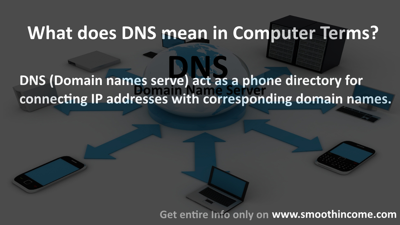 What does DNS mean in computer terms