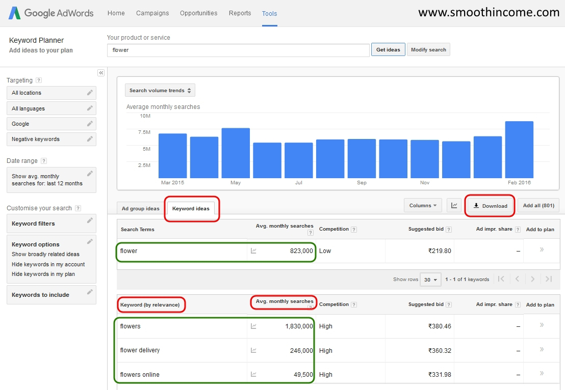 How to use google adwords keyword planner tool step by step guide - Step 5
