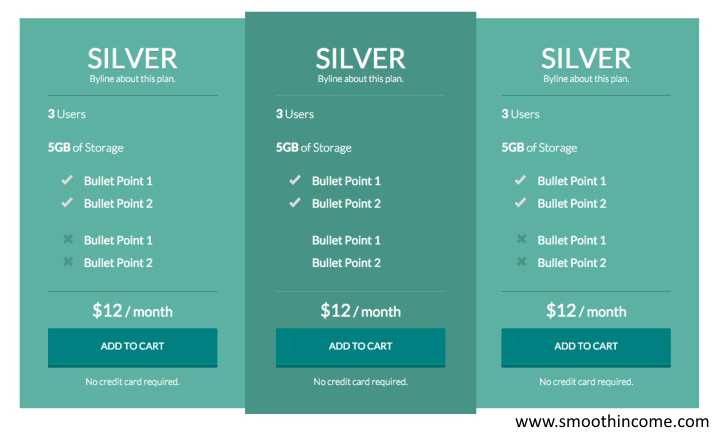 Thrive themes content builder review - Image 5