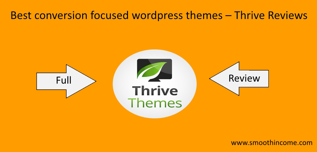 Full Specification Thrive Themes  WordPress Themes